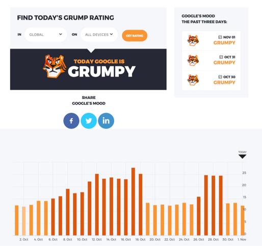 Grump Rating screenshot
