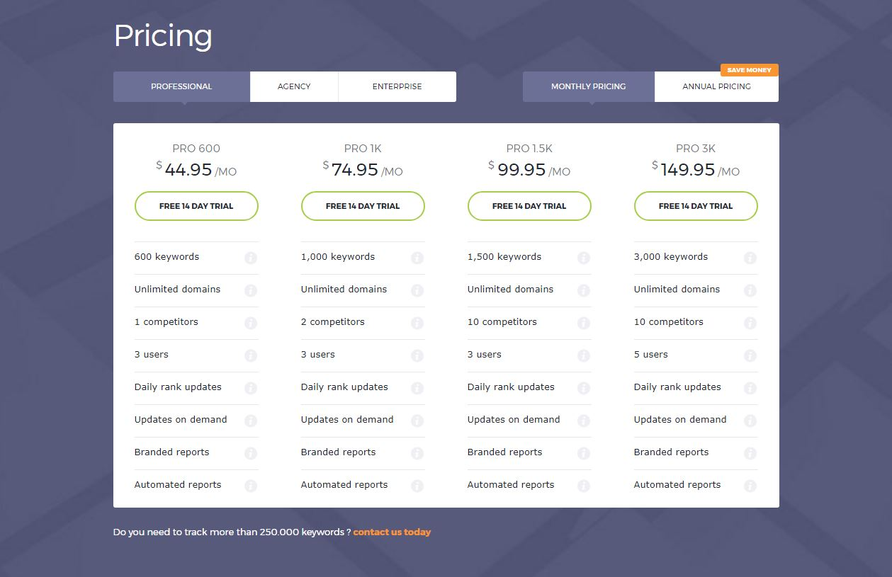 Pricing page Accuranker