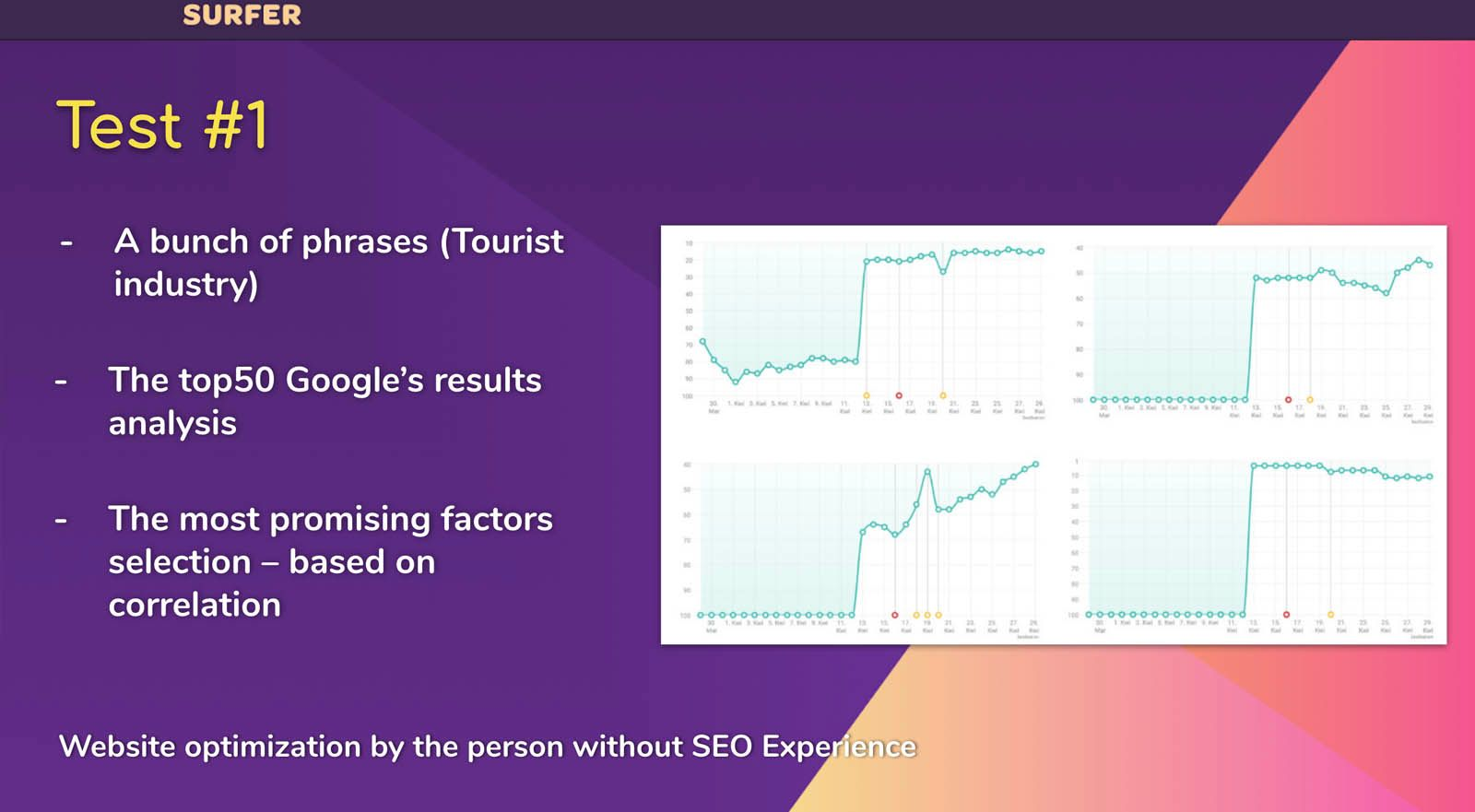 SurferSEO - Website Optimisation by the person without SEO Experience