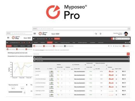 Myposeo Pro