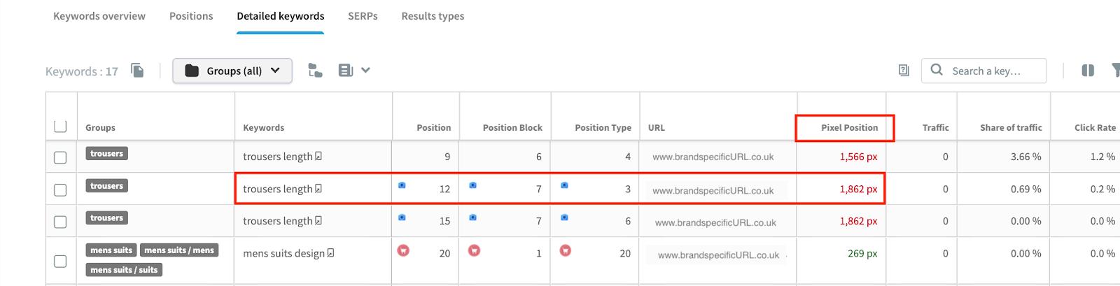 Pixel Ranking / Pixel Position