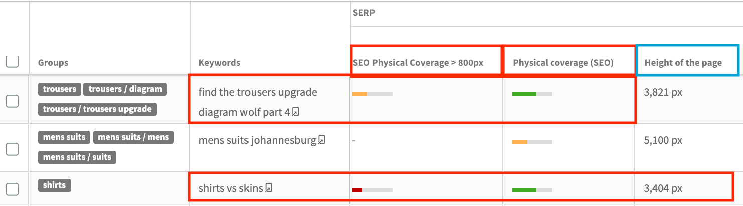 Myposeo - Physical Coverage (SEO
