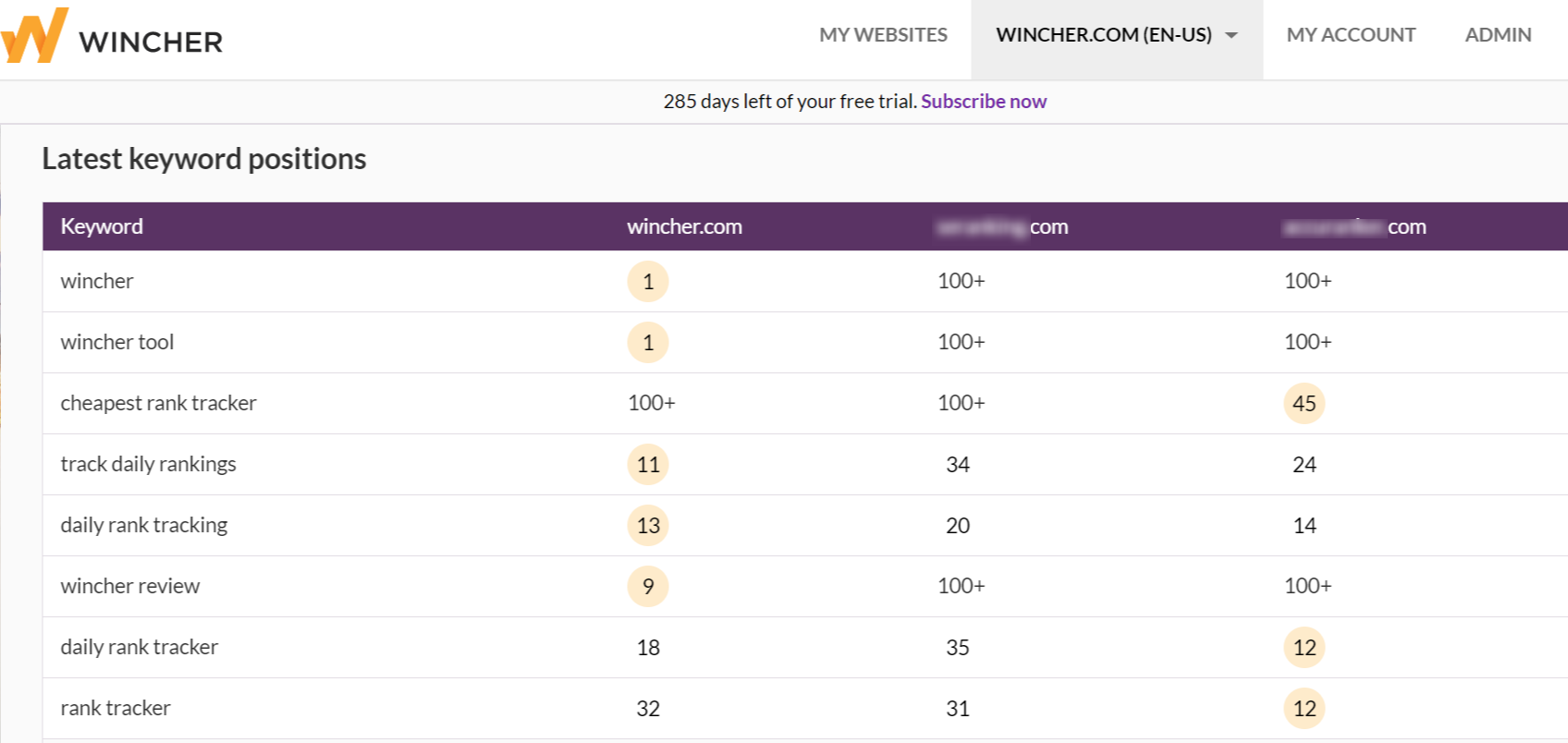Wincher - Latest keyword positions