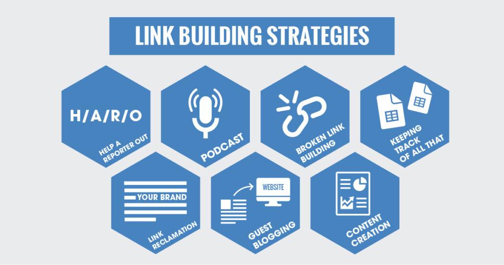 SEO Link Building Strategies