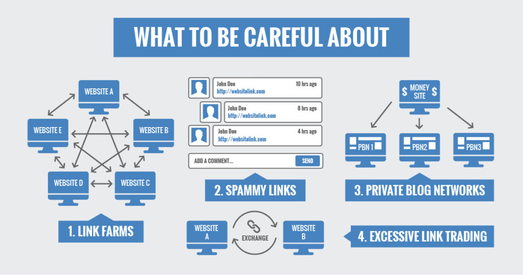What to be careful about when SEO link building